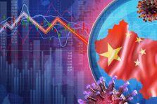 Coronavirus & Market Volatilty